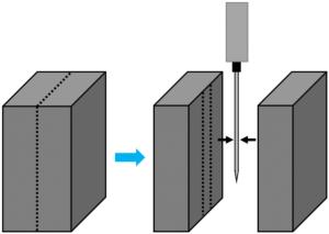 Schéma représentant la conductivité thermique de céramiques